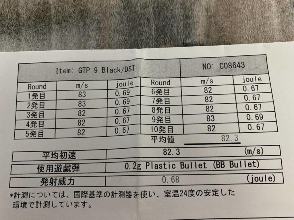 GTP9初速